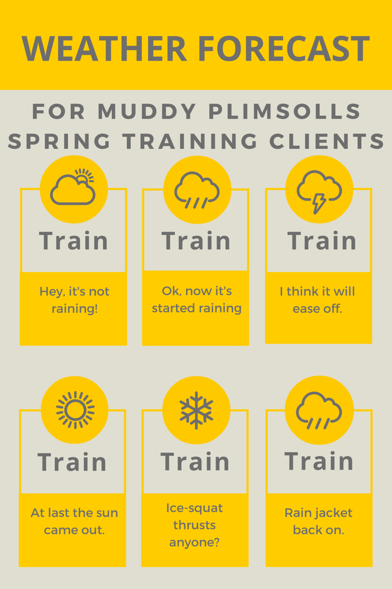 spring training for Muddy PLimsolls Clients